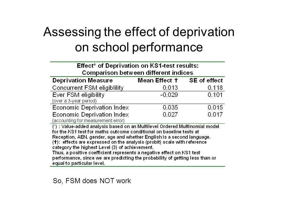 Assessing the effect of deprivation on school performance