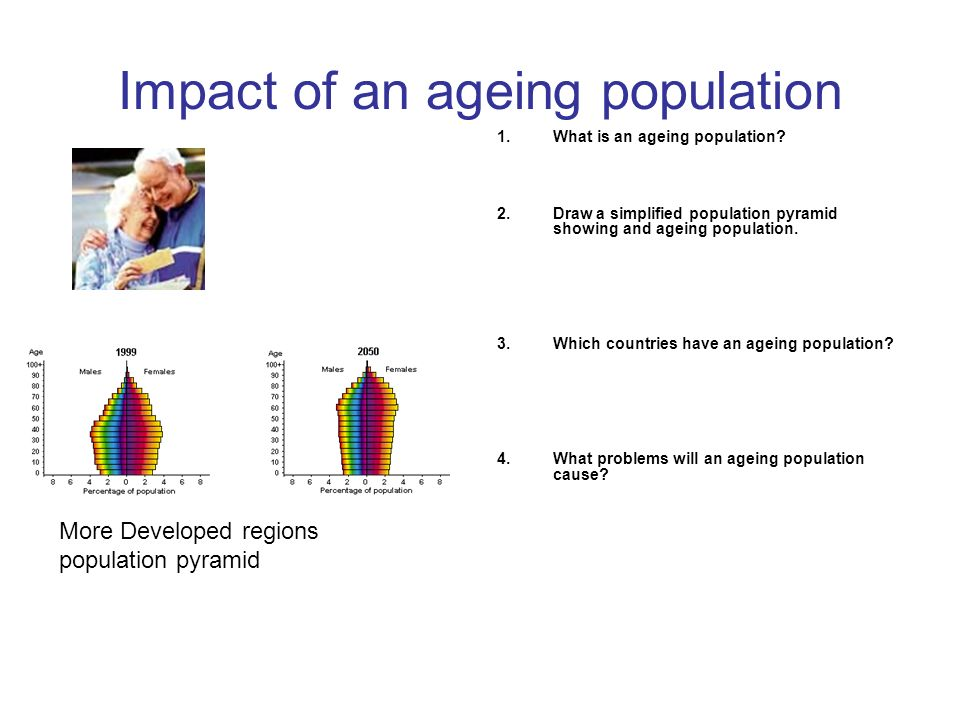 Facts about ageing