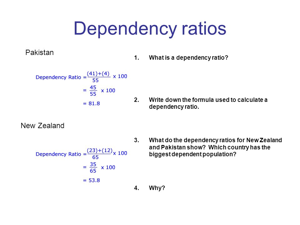 the dependency ratios in medcs and ledcs essay Extracts from this document introduction discuss the economic, social and political implications of the dependency ratios in medcs and ledcs (12) dependency.
