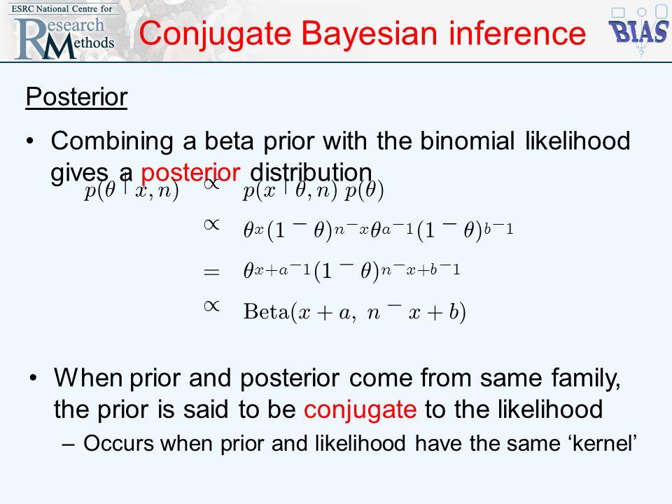 Conjugate Bayesian inference