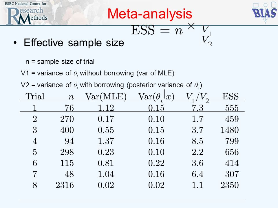 Meta-analysis E S = n £ Effective sample size V T r i a l n V ( M L E