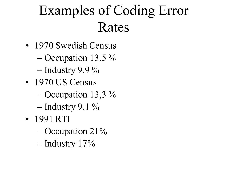 Examples of Coding Error Rates