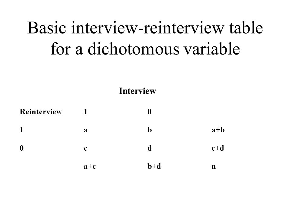 Basic interview-reinterview table for a dichotomous variable