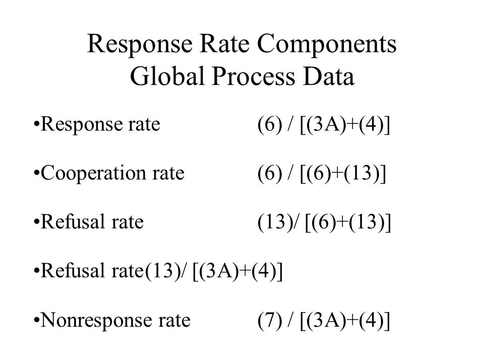 Response Rate Components Global Process Data