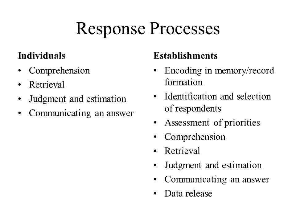 Response Processes Individuals Establishments Comprehension Retrieval