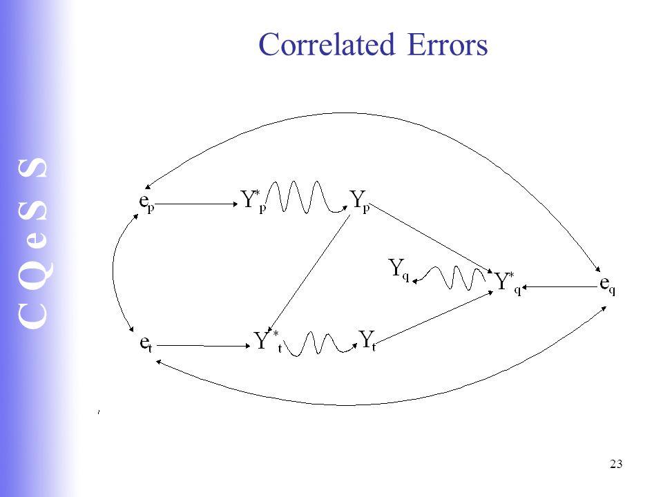 Correlated Errors
