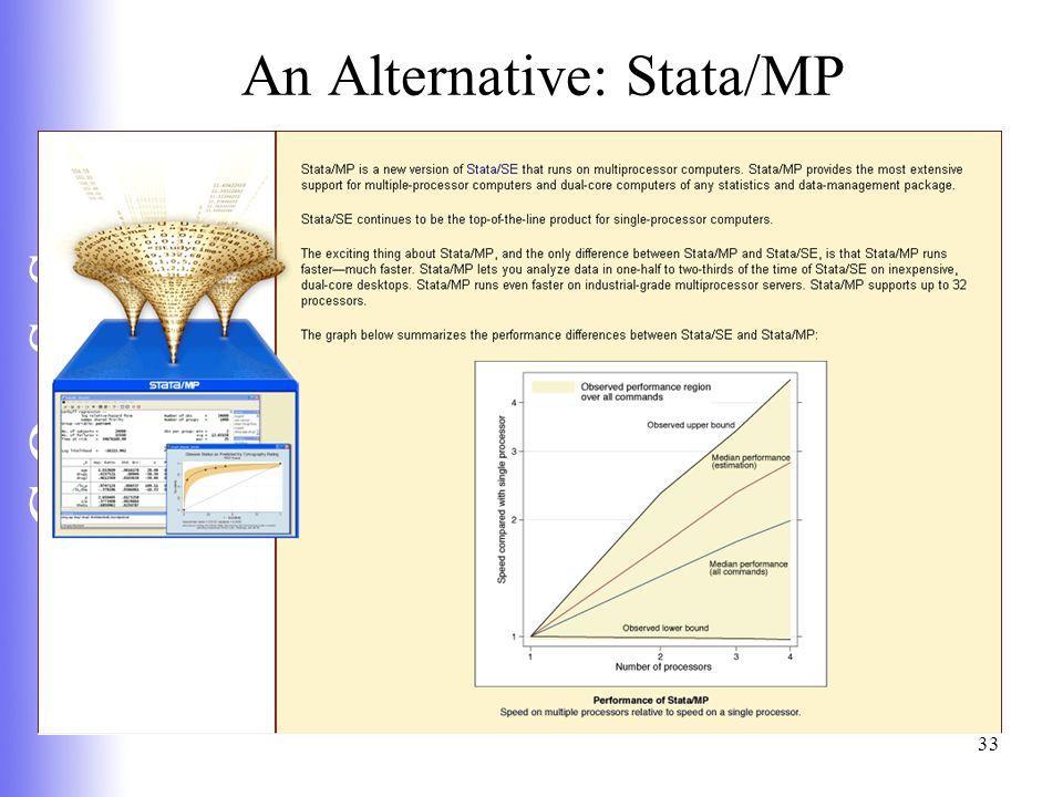 An Alternative: Stata/MP