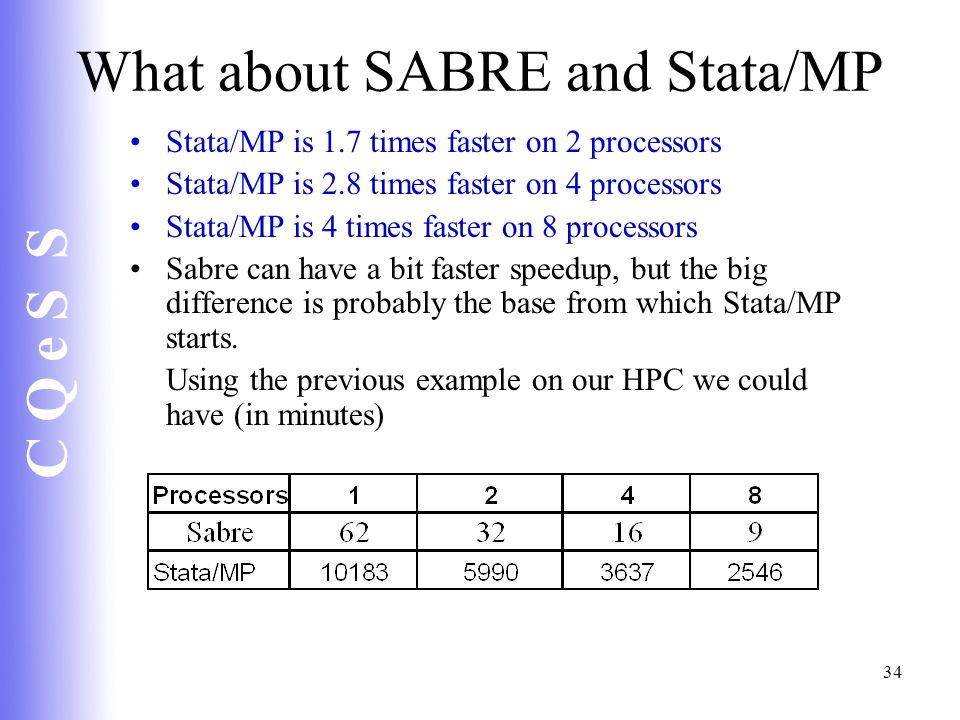 What about SABRE and Stata/MP
