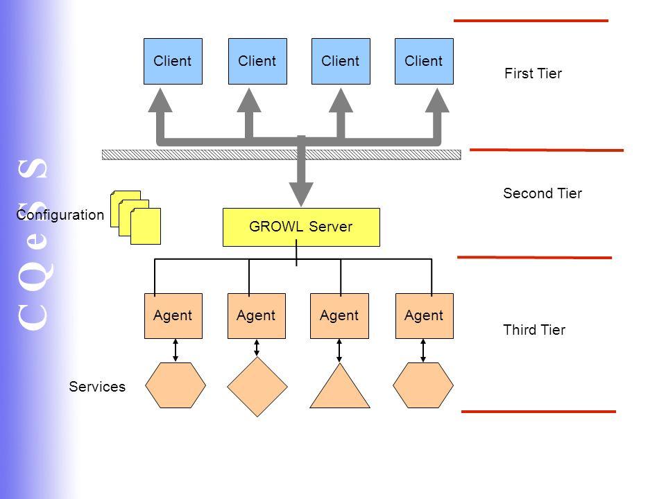Client Client Client Client First Tier Second Tier Configuration
