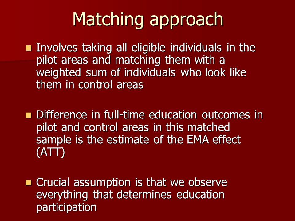 Matching approach