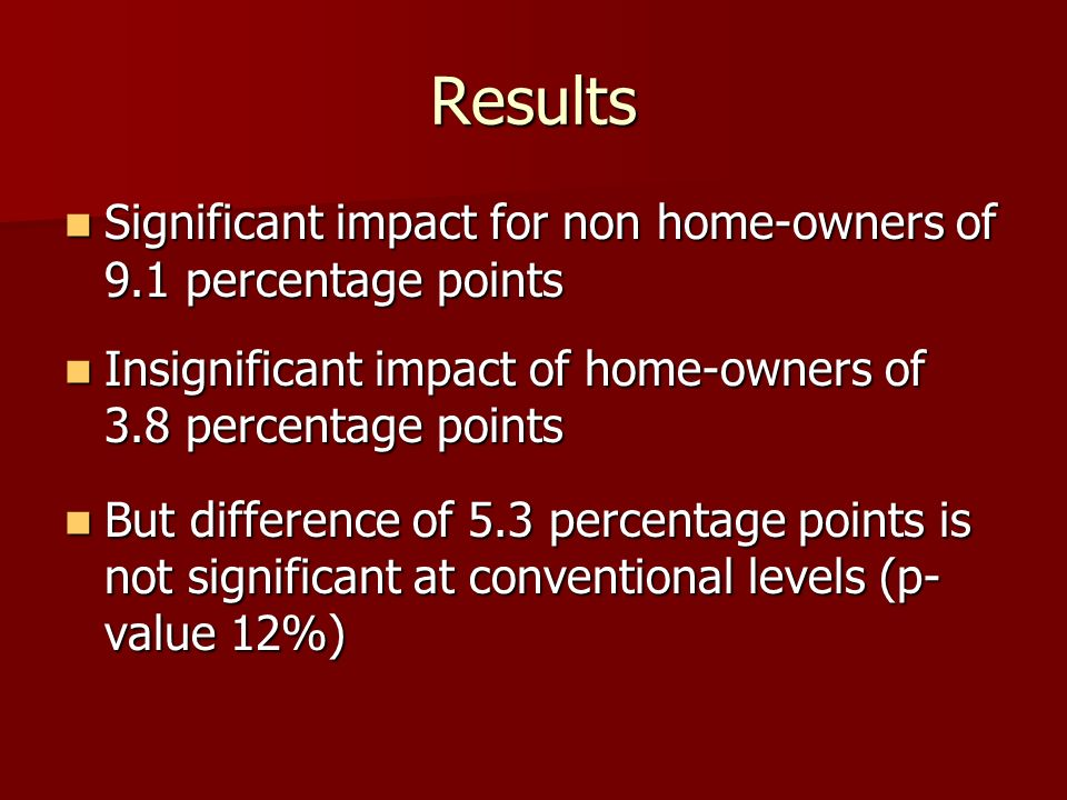 Results Significant impact for non home-owners of 9.1 percentage points. Insignificant impact of home-owners of 3.8 percentage points.
