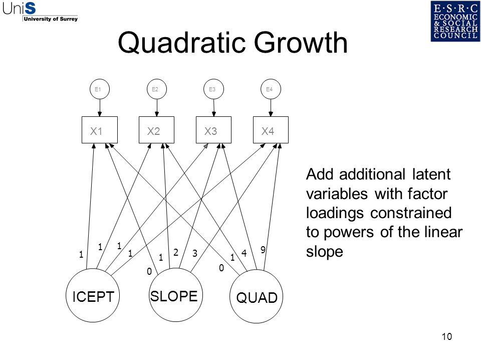 Quadratic Growth Add additional latent variables with factor