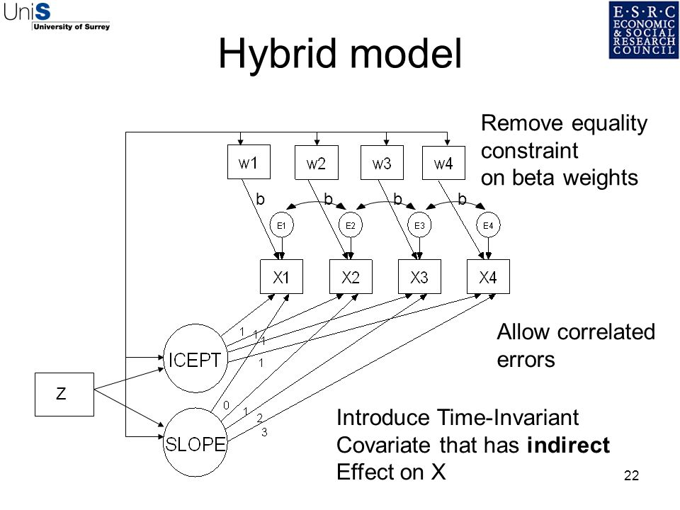 Hybrid model Remove equality constraint on beta weights