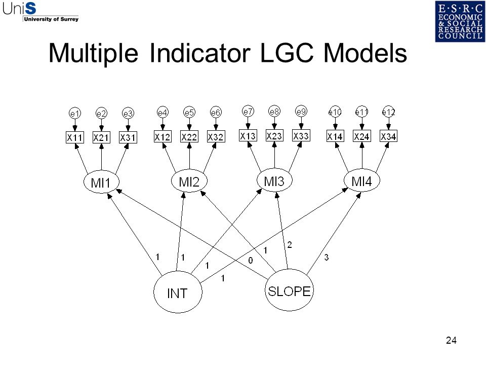 Multiple Indicator LGC Models