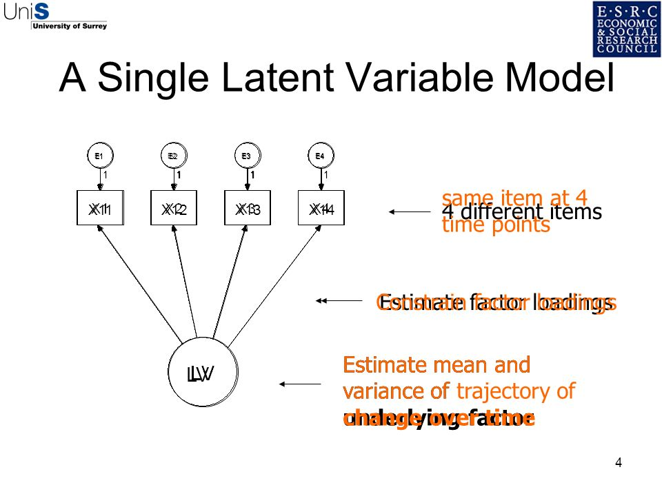 A Single Latent Variable Model  sc 1 st  SlidePlayer & Latent Growth Curve Models - ppt download