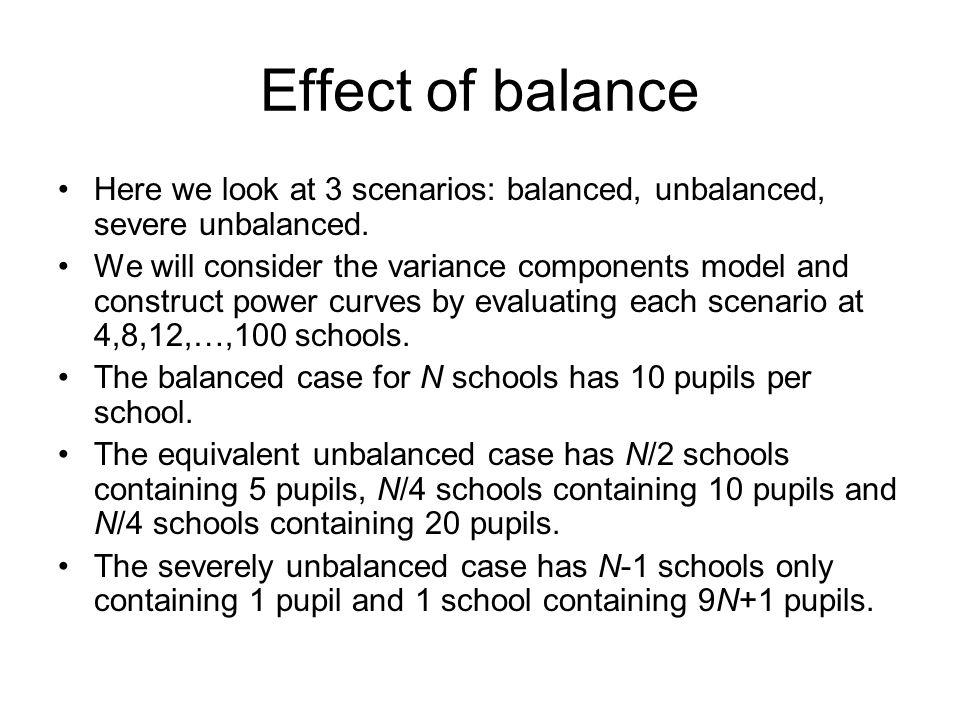 Effect of balance Here we look at 3 scenarios: balanced, unbalanced, severe unbalanced.