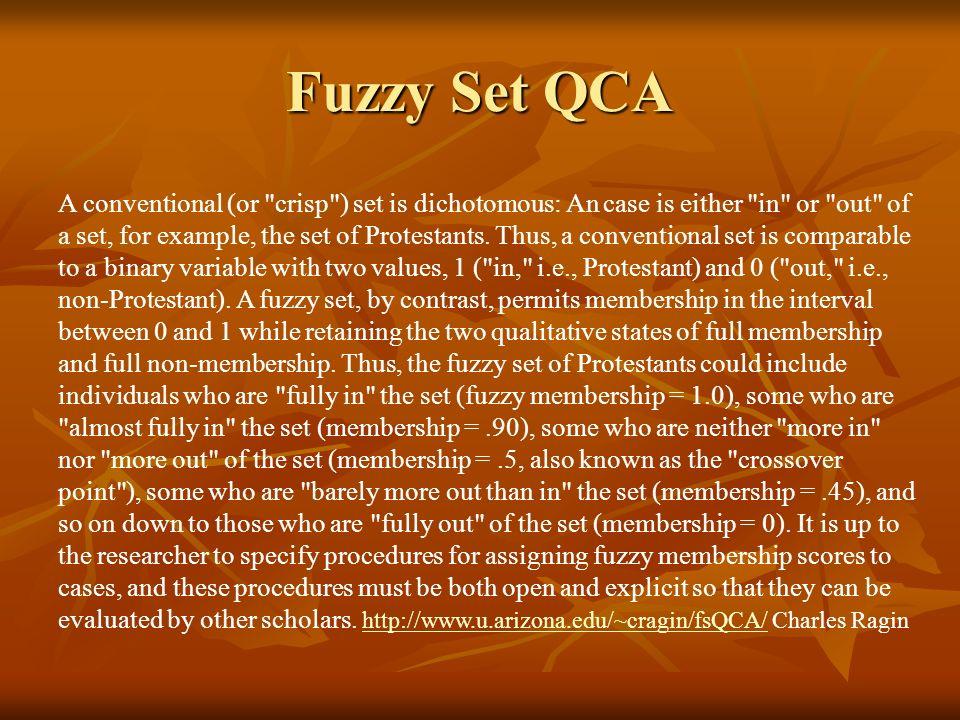 Fuzzy Set QCA