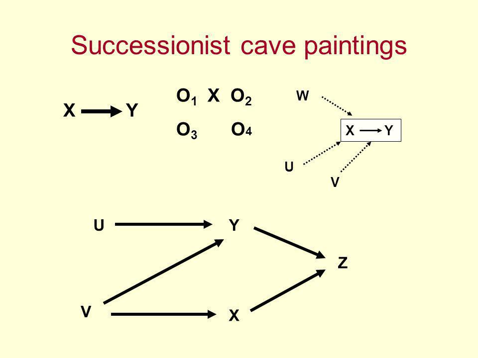 Successionist cave paintings
