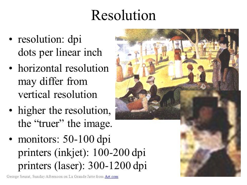 Resolution resolution: dpi dots per linear inch