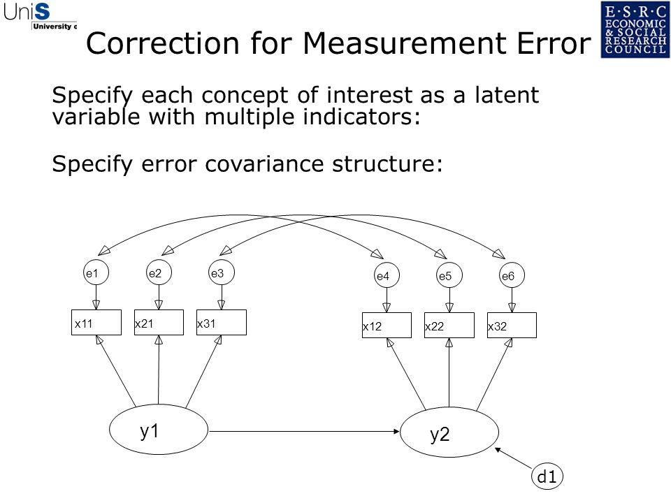Correction for Measurement Error
