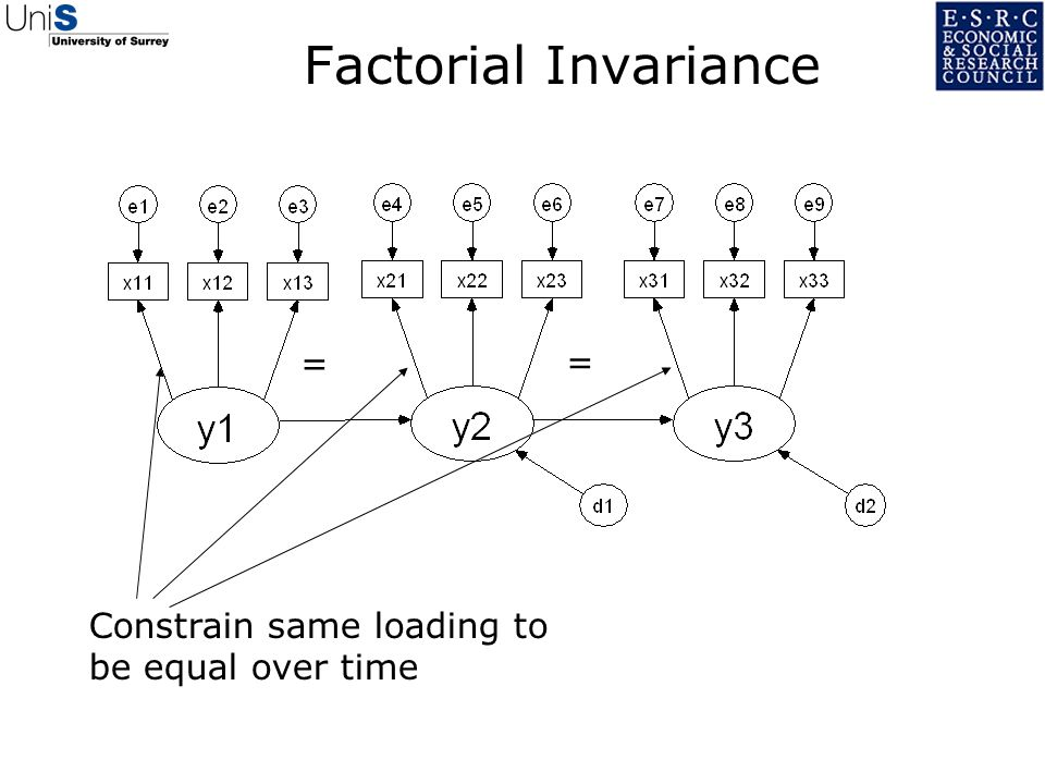 Factorial Invariance = = Constrain same loading to be equal over time