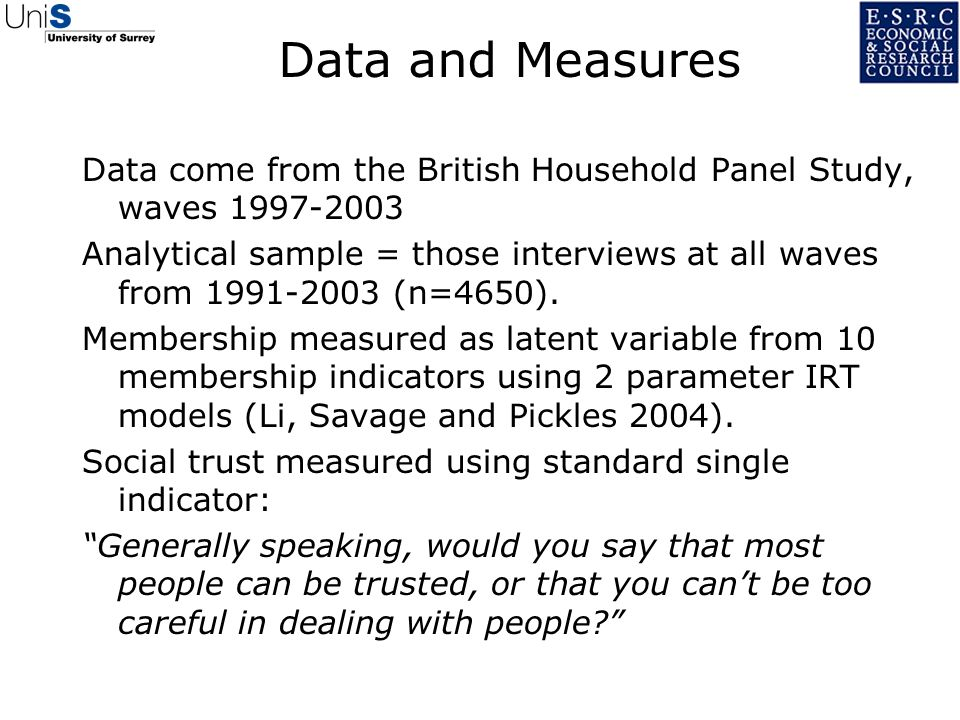 Data and Measures Data come from the British Household Panel Study, waves 1997-2003.