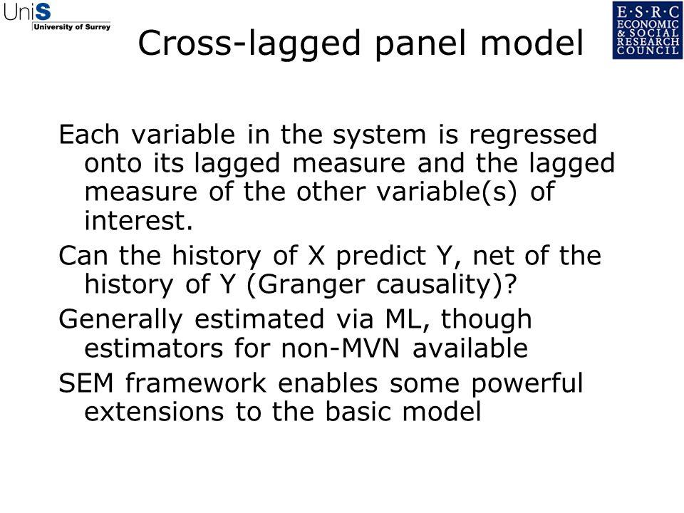Cross-lagged panel model