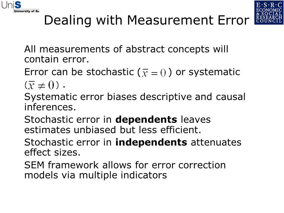 Dealing with Measurement Error