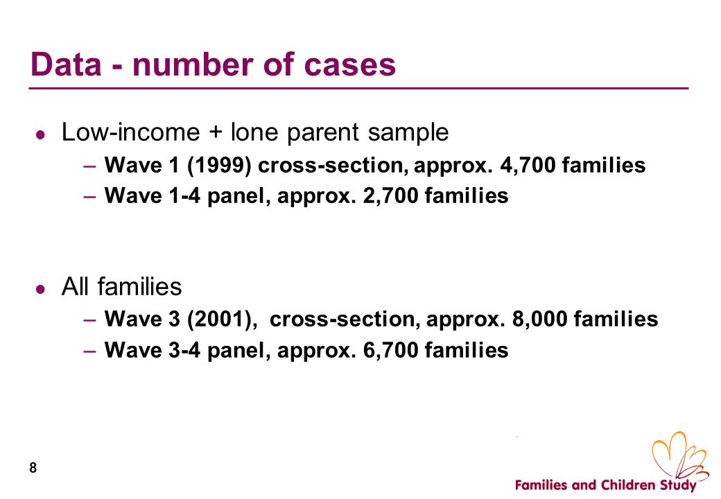 Data - number of cases Low-income + lone parent sample All families