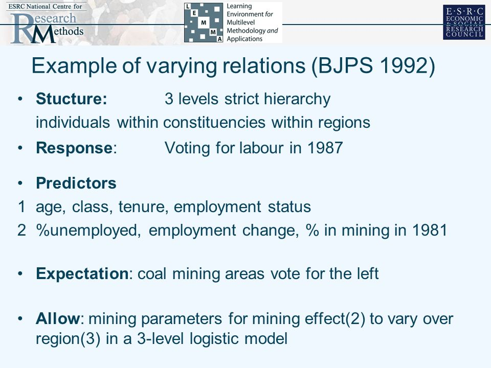 Example of varying relations (BJPS 1992)