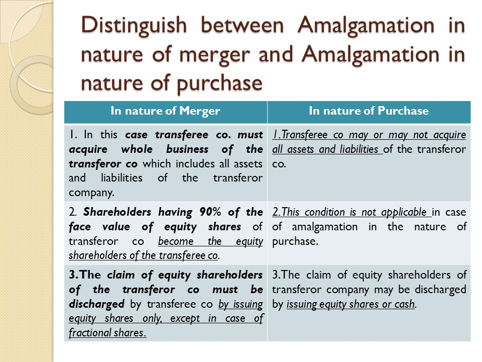 merger definition and difference between merger This article looks at the definition of each and how they can be differentiated slide 1 of 2 what is a merger a merger, more aptly called a merger of equals the difference between a merger and a joint venture is, therefore, clear cut.