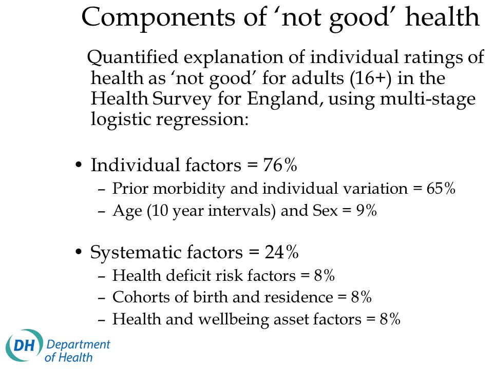 Components of 'not good' health