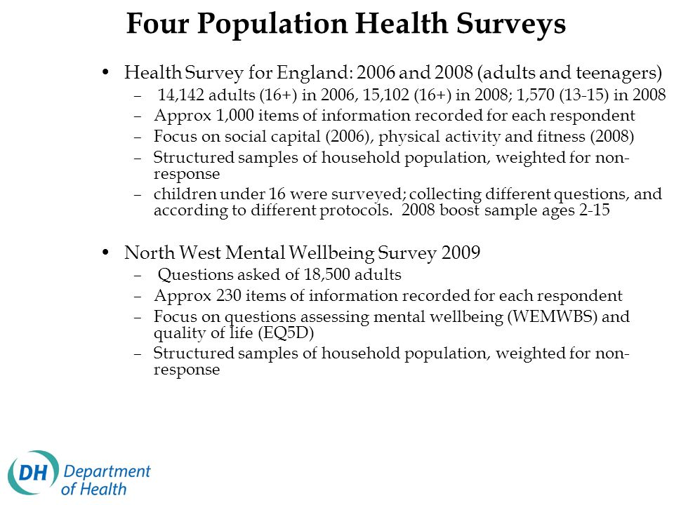 Four Population Health Surveys