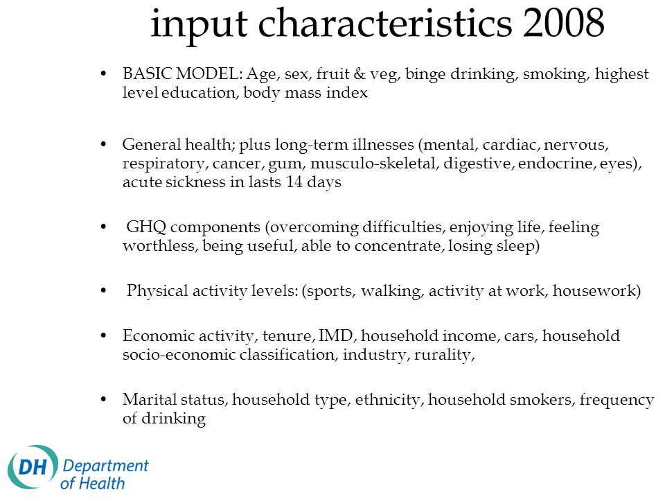 input characteristics 2008