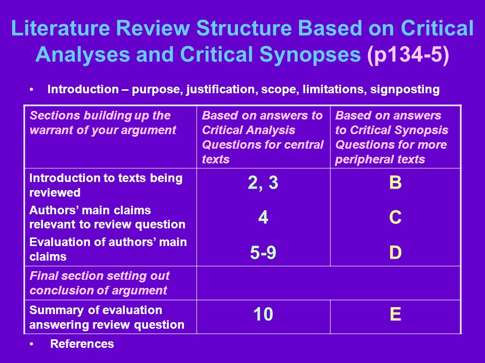 Literature Review Structure Based on Critical Analyses and Critical Synopses (p134-5)