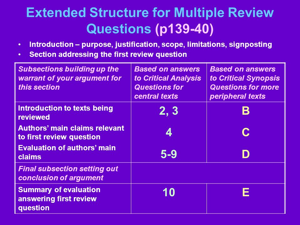 Extended Structure for Multiple Review Questions (p139-40)