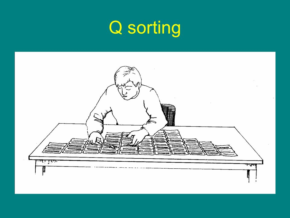 Q sorting