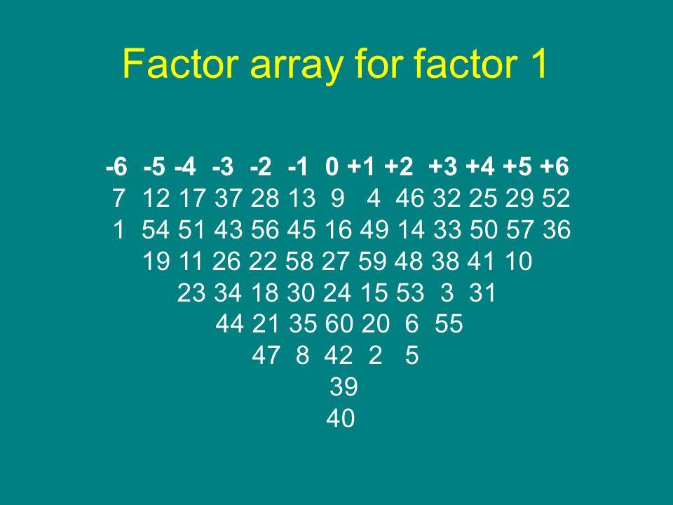 Factor array for factor 1