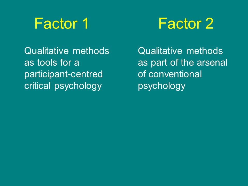 Factor 1 Factor 2 Qualitative methods as tools for a participant-centred critical psychology.