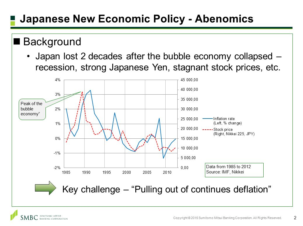 Us economic policy to japan as