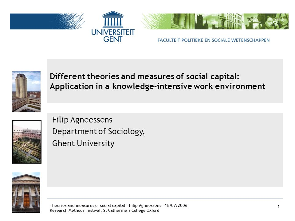 Different theories and measures of social capital: