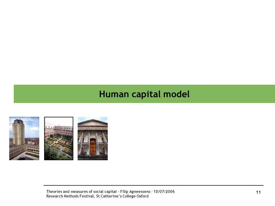 Human capital model Theories and measures of social capital – Filip Agneessens - 18/07/2006.