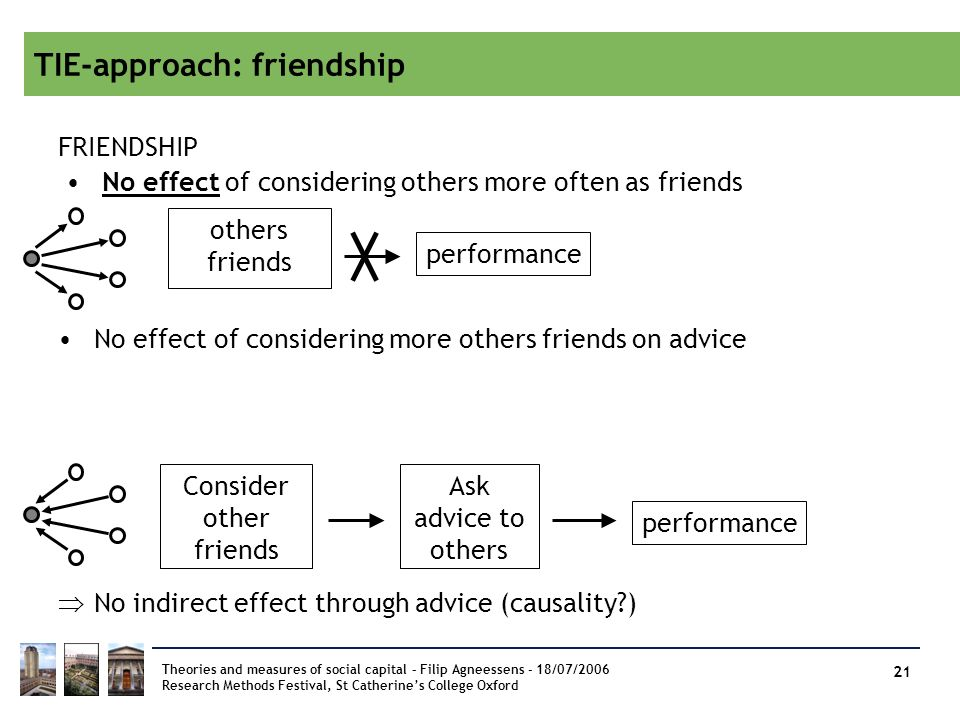 TIE-approach: friendship