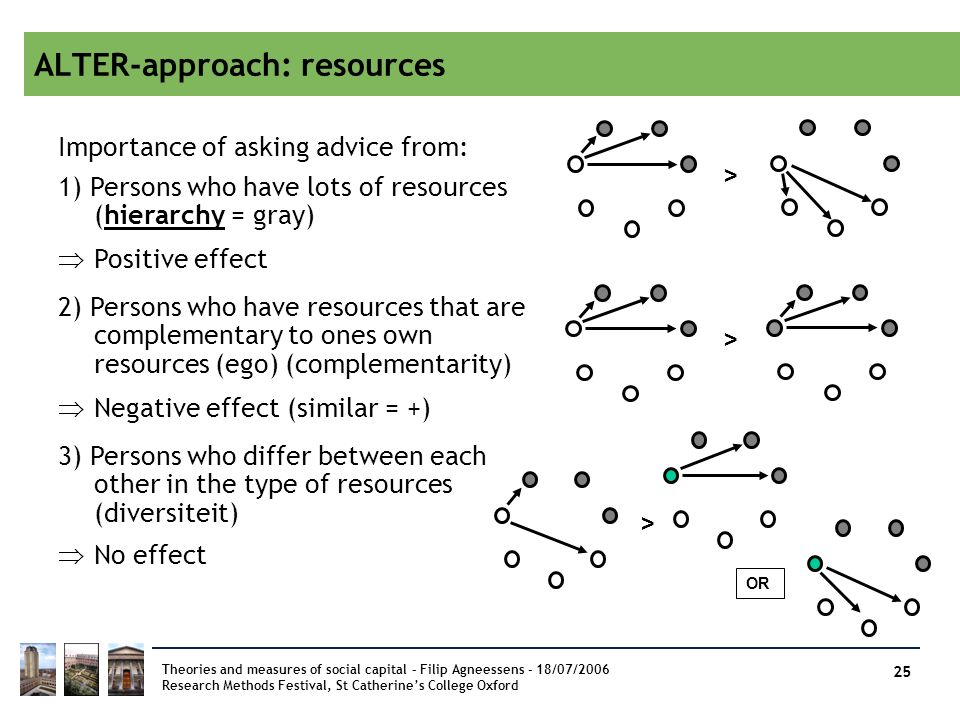 ALTER-approach: resources