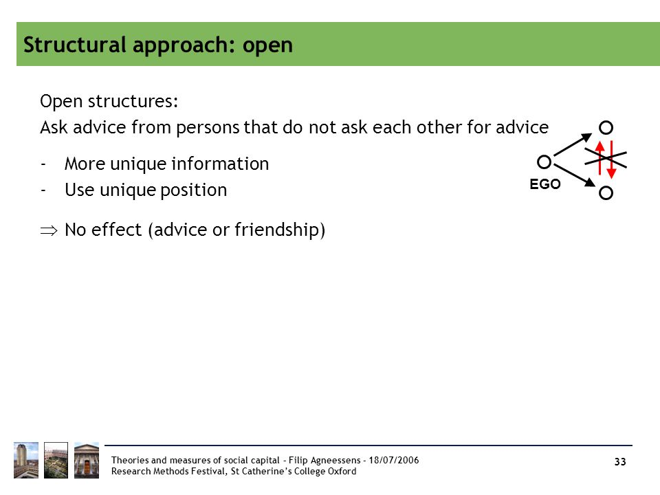 Structural approach: open