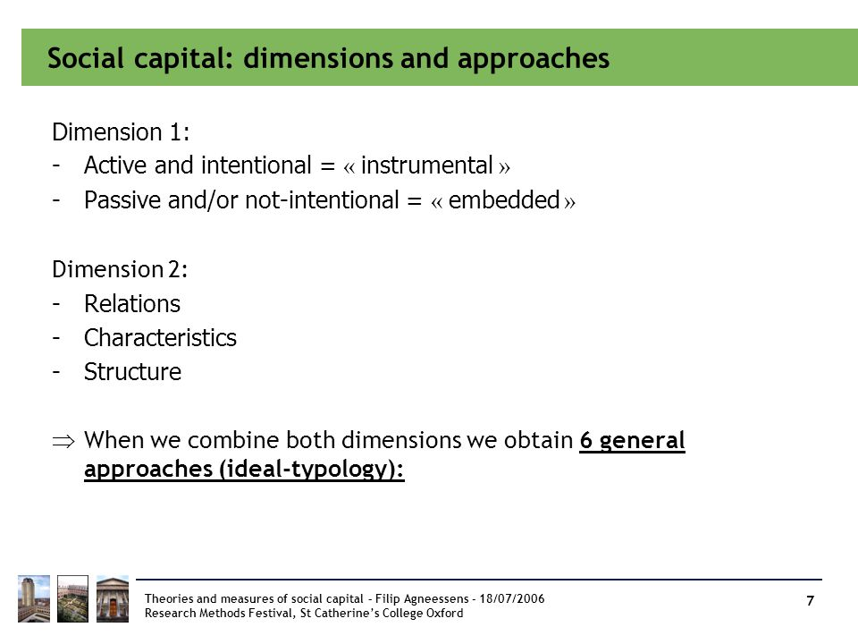 Social capital: dimensions and approaches