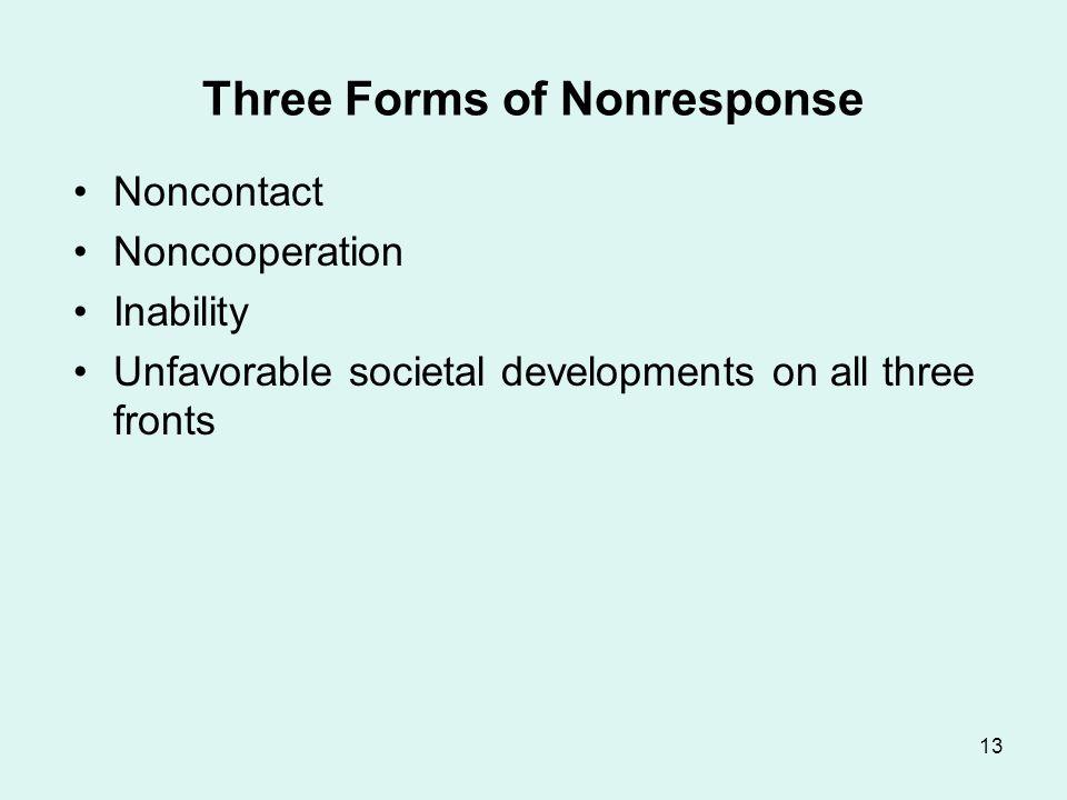 Noncontact: Face-to-Face Surveys