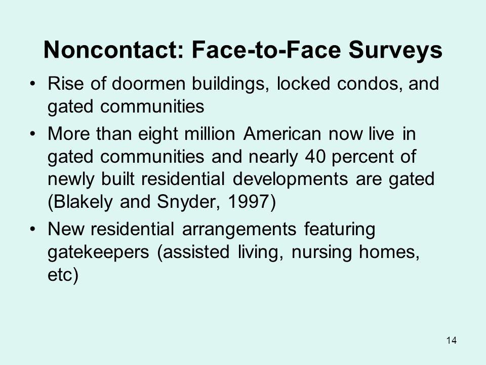 Noncontact: Telephone Surveys