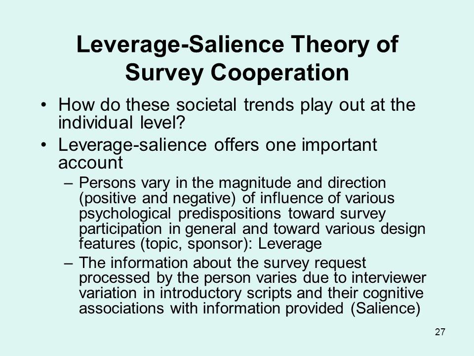Authority of Sponsor Authority of Sponsor Incentive Topic Incentive Burden Topic Person 1 Person 2