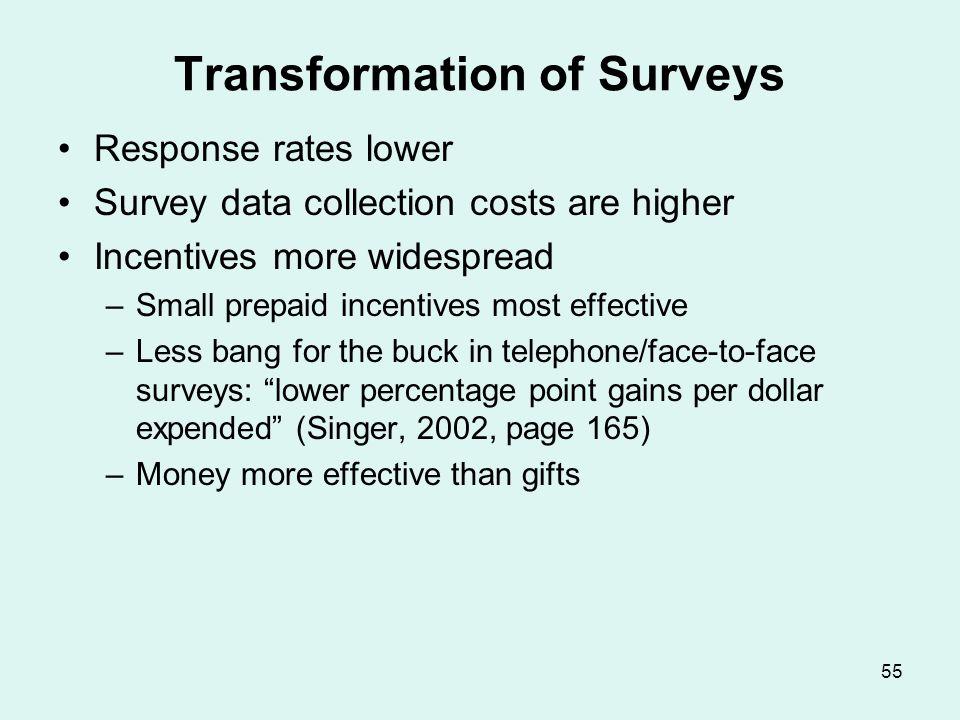 Transformation of Surveys — II